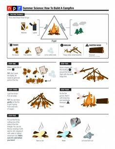 teaching girl scout to build a campfire printout - Google Search
