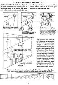andrew loomis pdf successful drawing
