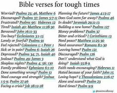 Gr8 reference guide to see how Christ dealt with certain situations whenever we face difficult times
