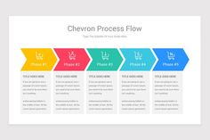 Chevron Process Flow Google Slides Diagrams is a professional Collection shapes design and pre-designed template that you can download and use in your Google Slides. The template contains 20 slides you can easily change colors, themes, text, and shape sizes with formatting and design options available in Google Slides. Process Flow, Shape Design, Keynote, Color Change, Chevron, Diagram, Shapes, Templates, Colors