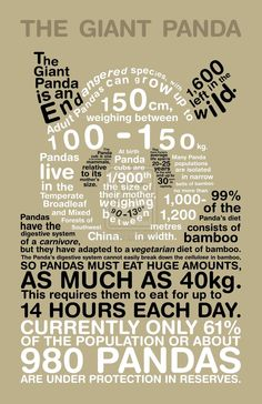 Awesome panda text-based infographic.