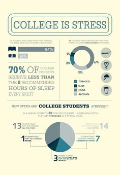 Life as a university student; #stress #health #studentlife