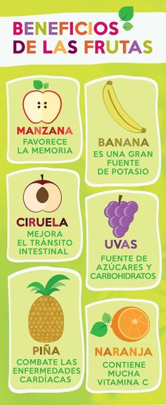 Frutas y sus beneficios