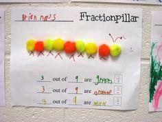 Fractionpillar. Closer monitoring should ensure correct fractions :)
