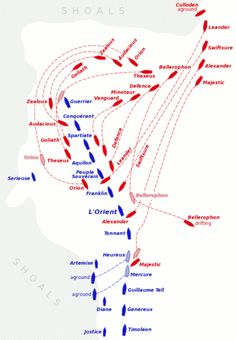 Map of ship positions and movements during the Battle of the Nile, August British ships are in red; French ships are in blue. Intermediate ship positions are shown in pale red/blue. Naval History, Military History, Battle Of The Nile, Military Tactics, Ship Of The Line, Nautical Art, French Revolution, Napoleonic Wars, Royal Navy