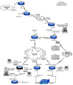 CISCO CCNP Routing and Switching Course Outlines http://networkexpert.co/ccnp_rs.html