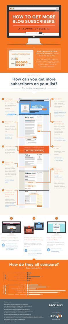Hoe trek je meer lezers voor je blog? (infographic)
