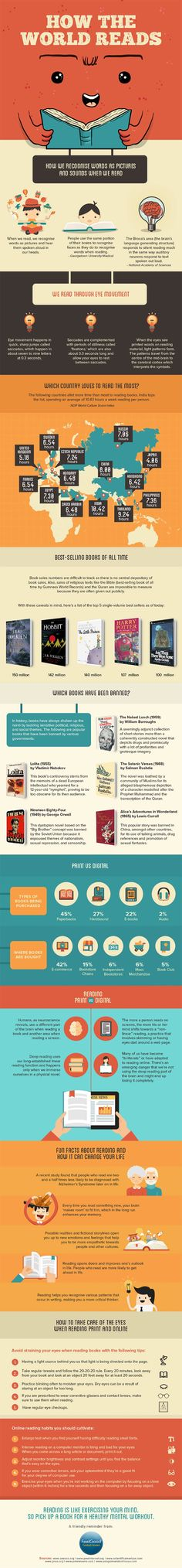 A bunch of interesting facts about reading in one handy infographic