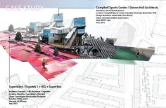 Merging two case studies : Campbell Sport Center, a vertical civic building provides various kind of sport facilities for columbia students and coaches in Newyork City + Superkilen, a huge public green park for communities nearby in Denmark