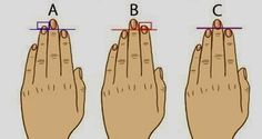 Different Fingers Length Reveals Your Personality!