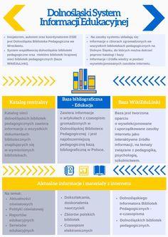 Dolnośląska Biblioteka Pedagogiczna - Rozmaitości DBP