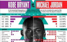 10 Fun Tools To Easily Make Your Own Infographics - Edudemic