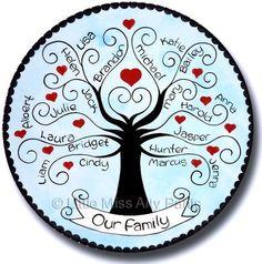 Family tree plate for grandma M