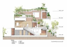 World Architecture Community News - VTN Architects' new cascading family house creates large green gardens in a narrow site of Vietnam Interior Design Presentation, Architecture Visualization, Sections Architecture, Architectural Section, House Drawing, Sustainable Architecture, Ancient Architecture, Landscape Architecture, Architect Design