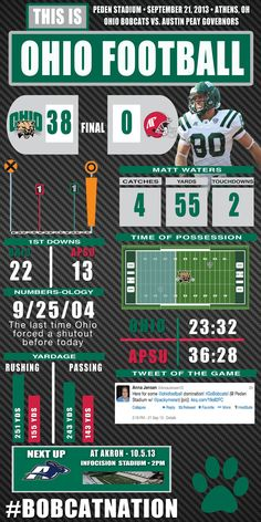 It's time for another edition of Infographic Friday. Today's submission features a game recap of a Ohio University football game from earlier this fall. While this specific infographic isn't busine...