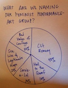 I don't know about y'all, but I'd really like to be part of a Feminist Performance Art Group called Red Vadge of Courage.