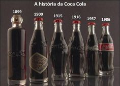 Evolution of Coca-Cola bottles