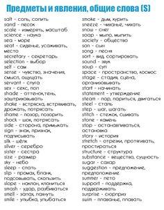 Базовый английский English Words, English Lessons, English Grammar, Teaching English, Learn Russian, Learn English, Russian Language, English Language, Language Study