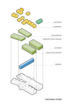 Image 41 of 48 from gallery of Dilijan Central School / Storaket Architectural Studio. Architecture Concept Diagram, Innovative Architecture, Architecture Panel, Architecture Graphics, Architecture Drawings, Genius Loci, Cv Photoshop, Sun Diagram, Function Diagram