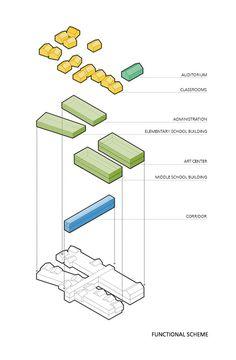 Dilijan Central School,Diagram