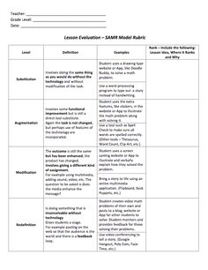Midway ISD SAMR Model Evaluation form: http://www.midwayisd.org/cms/lib/TX01000662/Centricity/Domain/278/SAMR%20Lesson%20Examples.pdf