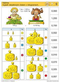 Soubor Logico Piccolo Zlomky a smíšená čísla Vhodné pro děti od 7 let Desetinná čísla kolem nás – přiřazování údajů vyjádřených desetinným číslem k obrázkům Čteme desetinná Brain Activities, Classroom Activities, Key Stage 1 Maths, Balancing Equations, Sequencing Cards, Narrative Writing, Math Worksheets, Elementary Math, Speech Therapy