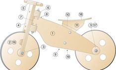 Laufrad selber bauen