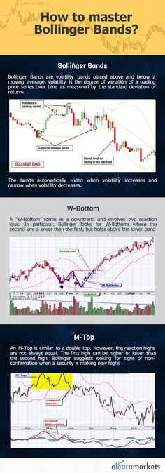 96 Best algorithm trading images in 2018 | Day trading, Finance