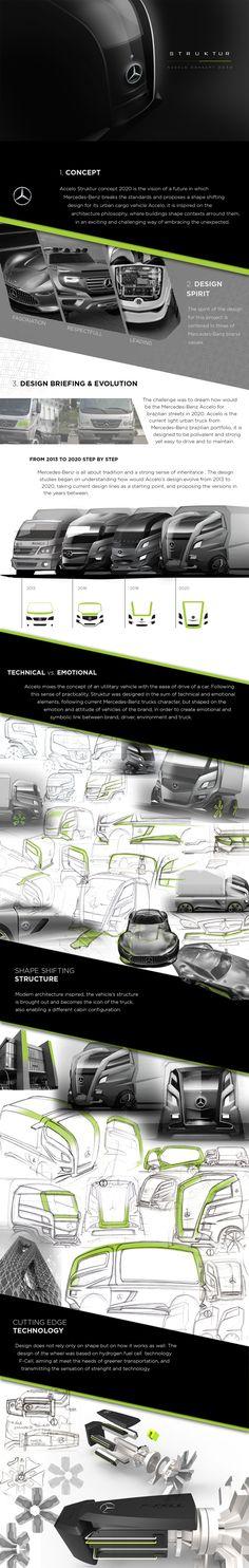 Mercedes-Benz Struktur Accelo Concept 2020 by Gabriel Pontual, via Behance