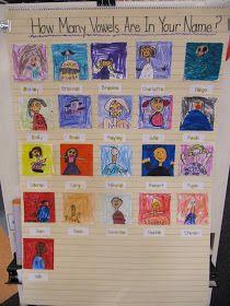 Joyful Learning In KC: Class Name Charts