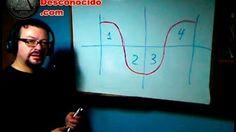(1) 1/8 HERMES TRISMEGISTO - LAS LEYES UNIVERSALES - YouTube