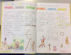 Christmas Dance, Problem Solving, Social Studies, Homeschool, Bullet Journal, 3, Geography, Socialism, Pink