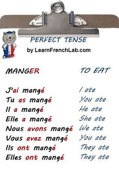 Free French lessons online to learn the present perfect and all other French tenses fast. French Lessons Online, Free French Lessons, French Language Lessons, Free In French, French Language Learning, French Online, German Language, Spanish Lessons, Japanese Language
