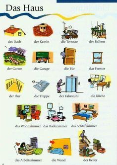 Italian Grammar, Italian Vocabulary, German Grammar, German Words, Italian Language, English Vocabulary, Study German, Learn German, Germany For Kids
