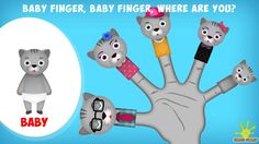 The Finger Family Cat Family Nursery Rhyme | Cat Finger Family Songs