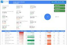 google analytics data studio template report free