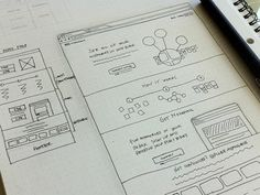 Inspiring Wireframe Sketches | Inspiration