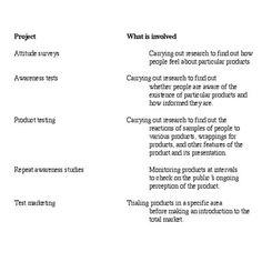 Case study outline template   Davron Marketing