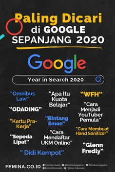 Google mengumumkan Year in Search 2020 yang menggambarkan topik apa saja yang trending di Indonesia sepanjang tahun 2020. #google #search2020 Trending Topic, Healthy Lifestyle, News, Healthy Living
