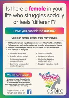 Found this. Thought it might help someone. Common female autistic traits. Autism shows differently in women. Knowledge is the first step for many. ❤️ Aspergers Women, Aspergers Autism, Adhd And Autism, Asd, Autism In Adults, High Functioning Autism Symptoms, Autistic Traits, Mental Health, Messages