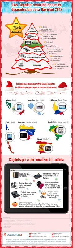 Los regalos tecnológicos de la Navidad de 2012 #infografia #infographic