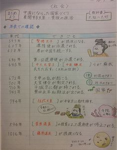 Japanese Handwriting, Sketch Notes, Note Taking, Study Notes, Life Hacks, Language, Notebook, Bullet Journal, History