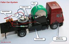 Faller car system uzbūve