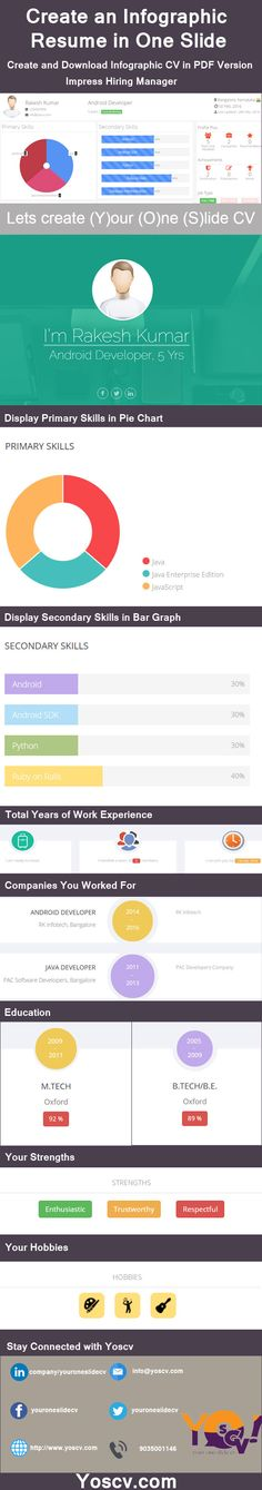 Land Your Dream Job with Infographic Resume Online by ...