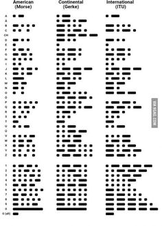 If you want the Morse Code.