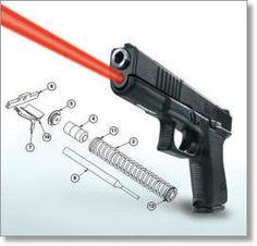 LaserMax Sight - GlockStore.com'