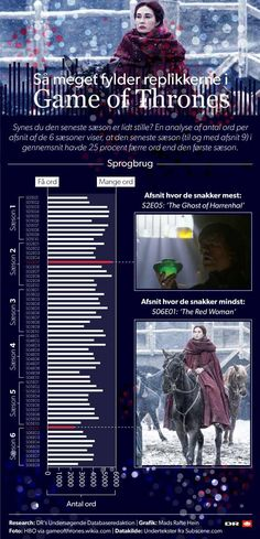 ANALYSE Nu snakker de mindre i 'Game of Thrones' | Kultur | DR