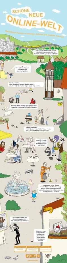 Schöne neue Online-Welt – Marketing-Chancen für KMU [Infografik]  http://www.winlocal.de/blog/2012/05/schone-neue-online-welt-marketing-chancen-fur-kmu-infografik/