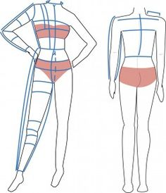 How to take measurements   Making Latex Clothing