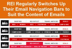 Email Marketing Navigation - changing with the seasons